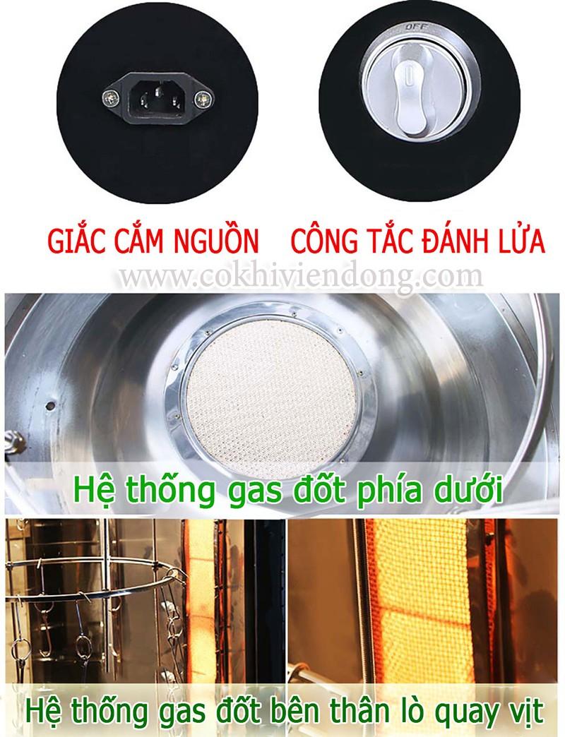 máy quay vịt sử dụng than và gas
